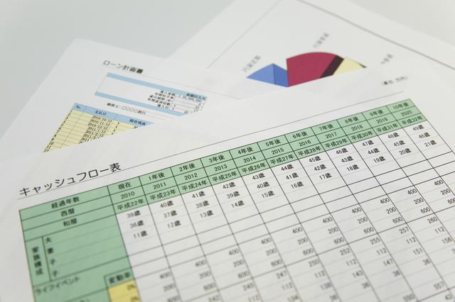 中期経営計画書の書き方や例文・文例・書式や言葉の意味などと記入例